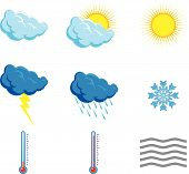 Set Weather Icons poster