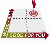 What is good for you can be good for all, and that's where your priorities should lie according to t