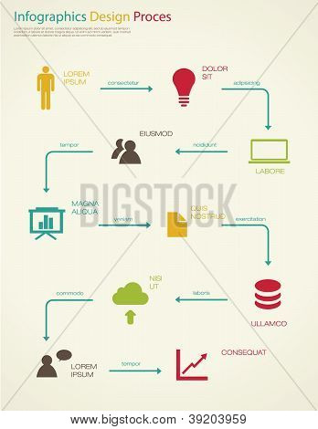 Vintage infographics design proces. Information Graphics