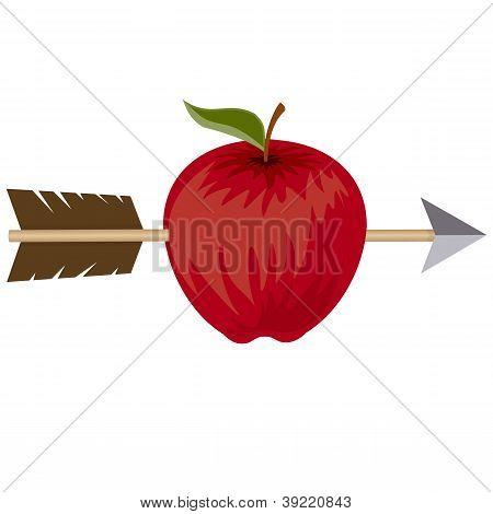 Apple und Pfeil. Soll-Konzept.