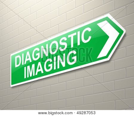 Diagnostic Imaging Sign.