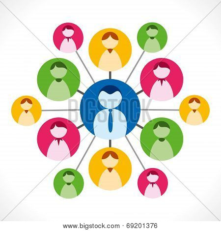 people network or people relation with leader, business network concept