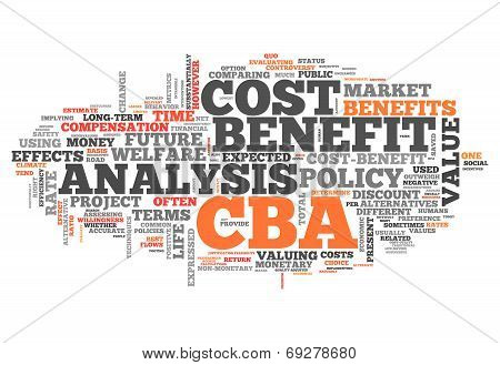 Word Cloud Cost-benefit Analysis