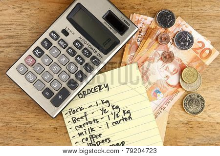 Calculator, money and a grocery list