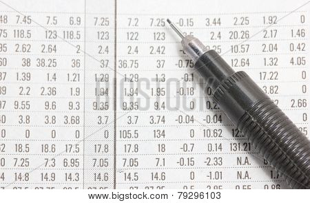 Close Up Of A Financial Section With Automatic Pencil.