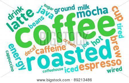 Coffee Word Cloud