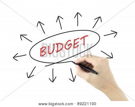 Budget Word Written By Man's Hand