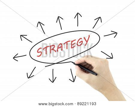 Strategy Concept With Arrows Written By Man's Hand