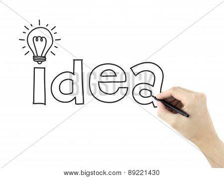 Idea Word Written By Man's Hand