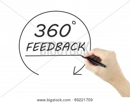 360 Degrees Feedback Drawn By Man's Hand