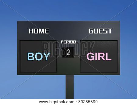 Color Boy Or Girl Scoreboard