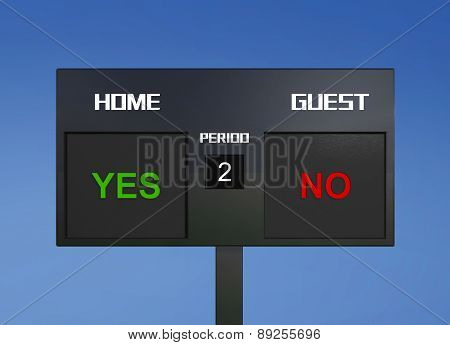 Color Yes No Scoreboard