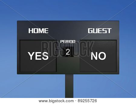 Yes No Scoreboard