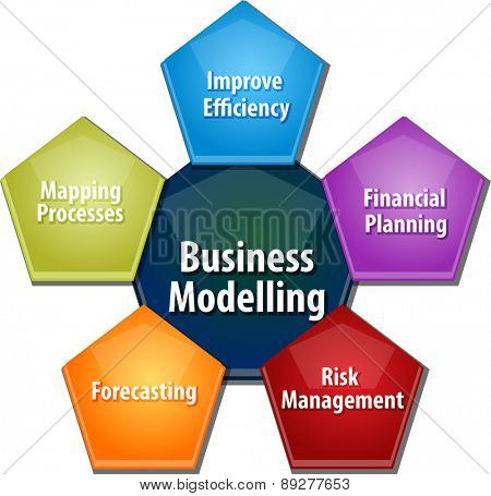 business strategy concept infographic diagram illustration of business modelling vector