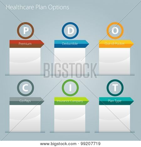 An image of a healthcare plan options chart.
