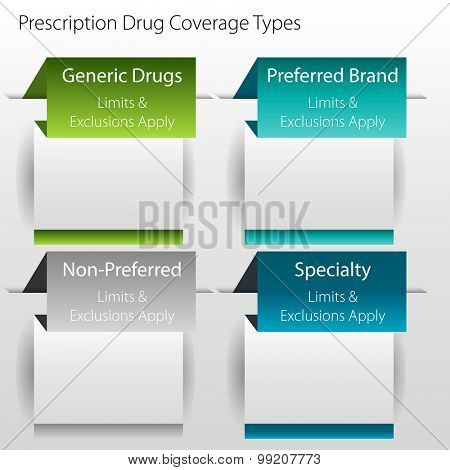 An image of a healthcare prescription drug coverage type chart icon.