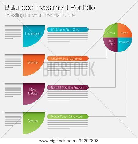 An image of a balanced investment portfolio icon.