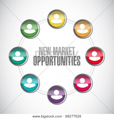 New Market Opportunities People Sign Concept