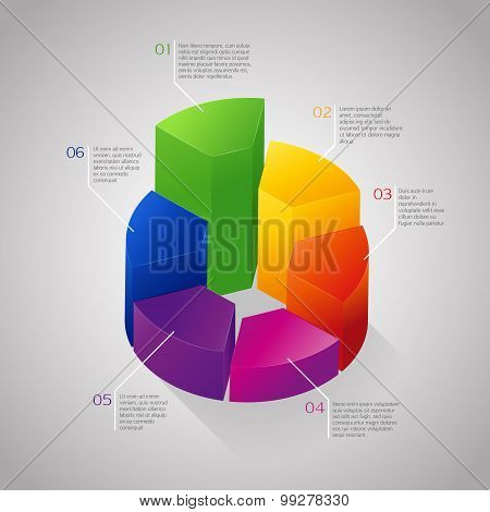 circle 3D diagram