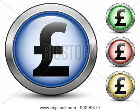 Pounds Sterling Sign Icon