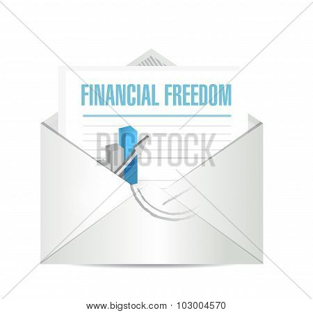 Financial Freedom Business Mail Sign Concept
