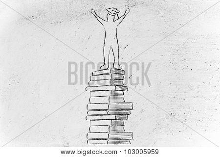 Education Achievements: Graduation