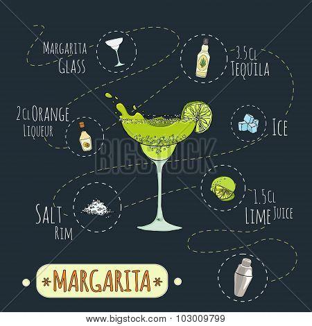 Margarita1