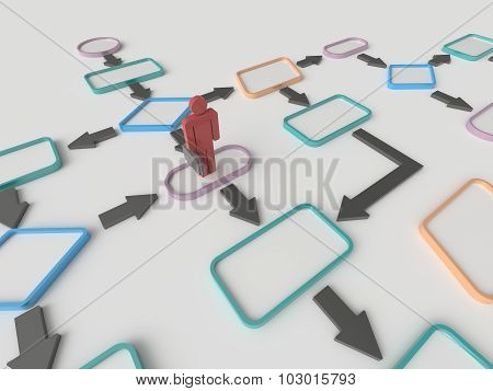 Businessman And Flow Chart Diagram Concept