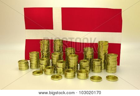 finance concept with Danish flag