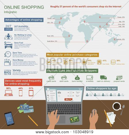 Online shopping vector infographic. Symbols, icons and design elements. Internet payments concept