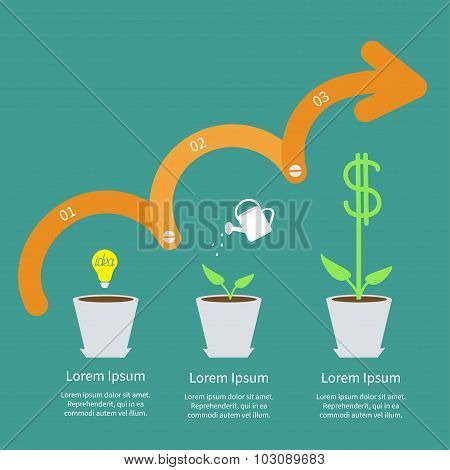Timeline Infographic Idea Bulb Seed, Watering Can, Dollar Plant Pot. Three Step Pink Upwards Orange