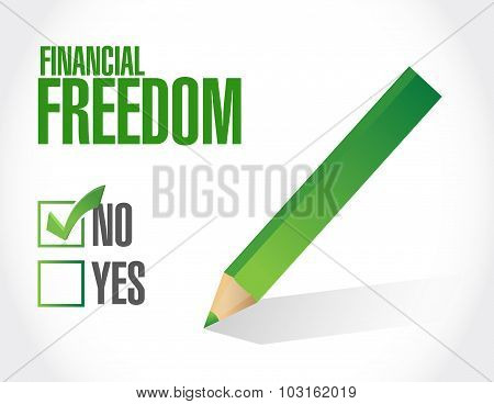 Financial Freedom Negative Sign
