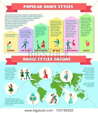 Popular Dance Styles Infographics
