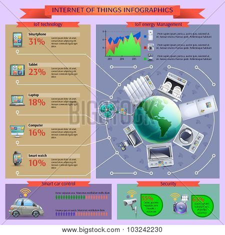 Internet of things informatics layout banner