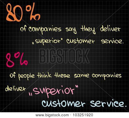 The vision to Customer Service