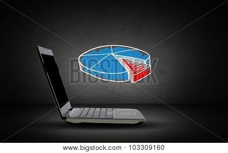 technology, business and statistics concept - open laptop computer with pie chart doodle over dark gray background