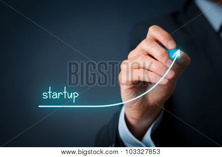 Startup In Progress