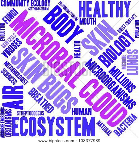 Microbial Cloud Word Cloud