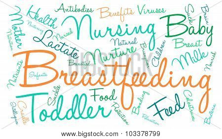 Breastfeeding Word Cloud