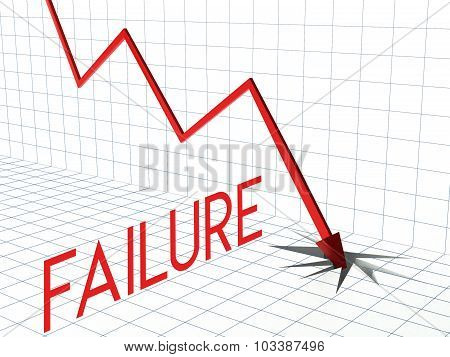 Failure Chart Crisis And Down Arrow