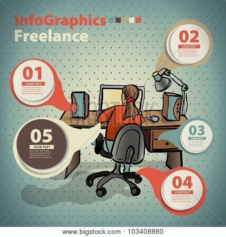 Infographics set in the style of a sketch of the freelance and c