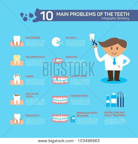 Dental problem health care, elements infographic