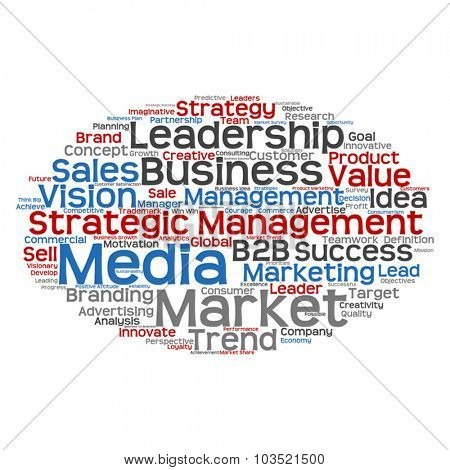 Vector concept or conceptual abstract business success or marketing word cloud or wordcloud isolated on white background