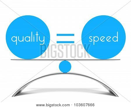 Conceptual Balance Of Quality And Speed