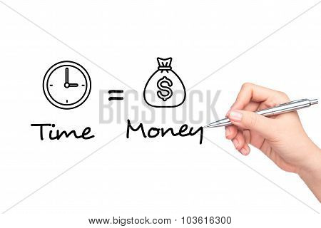 Time and Money hand writing with a black mark on a transparent board