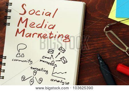 social media marketing SMM written in the notepad.
