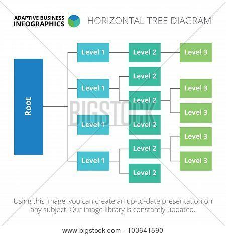 Horizontal tree diagram template 2