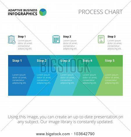 Process chart template 5