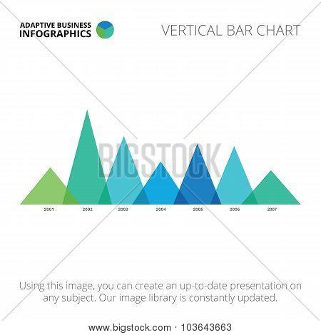 Vertical bar chart template 2