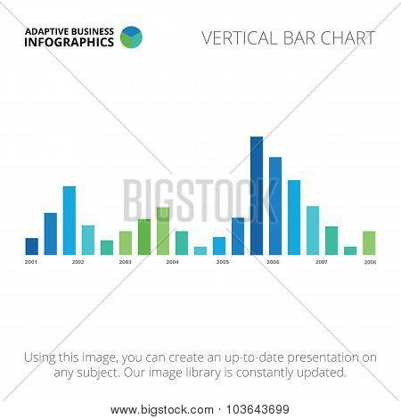 Vertical bar chart template 3